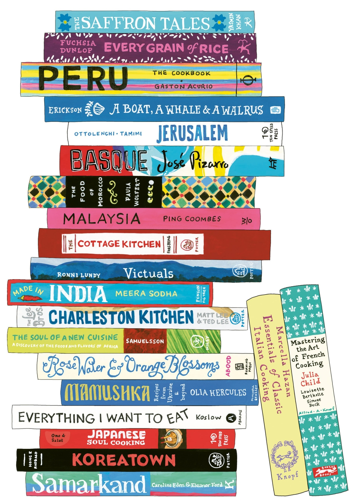 Stack_RegionalCooking_books2
